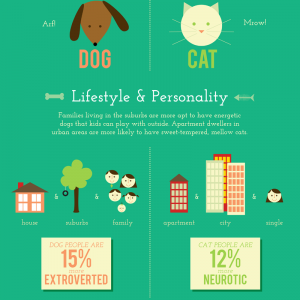 130814dogs-vs-cats-infographic